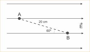 A distância entre A e B